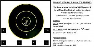 target rifle scoring
