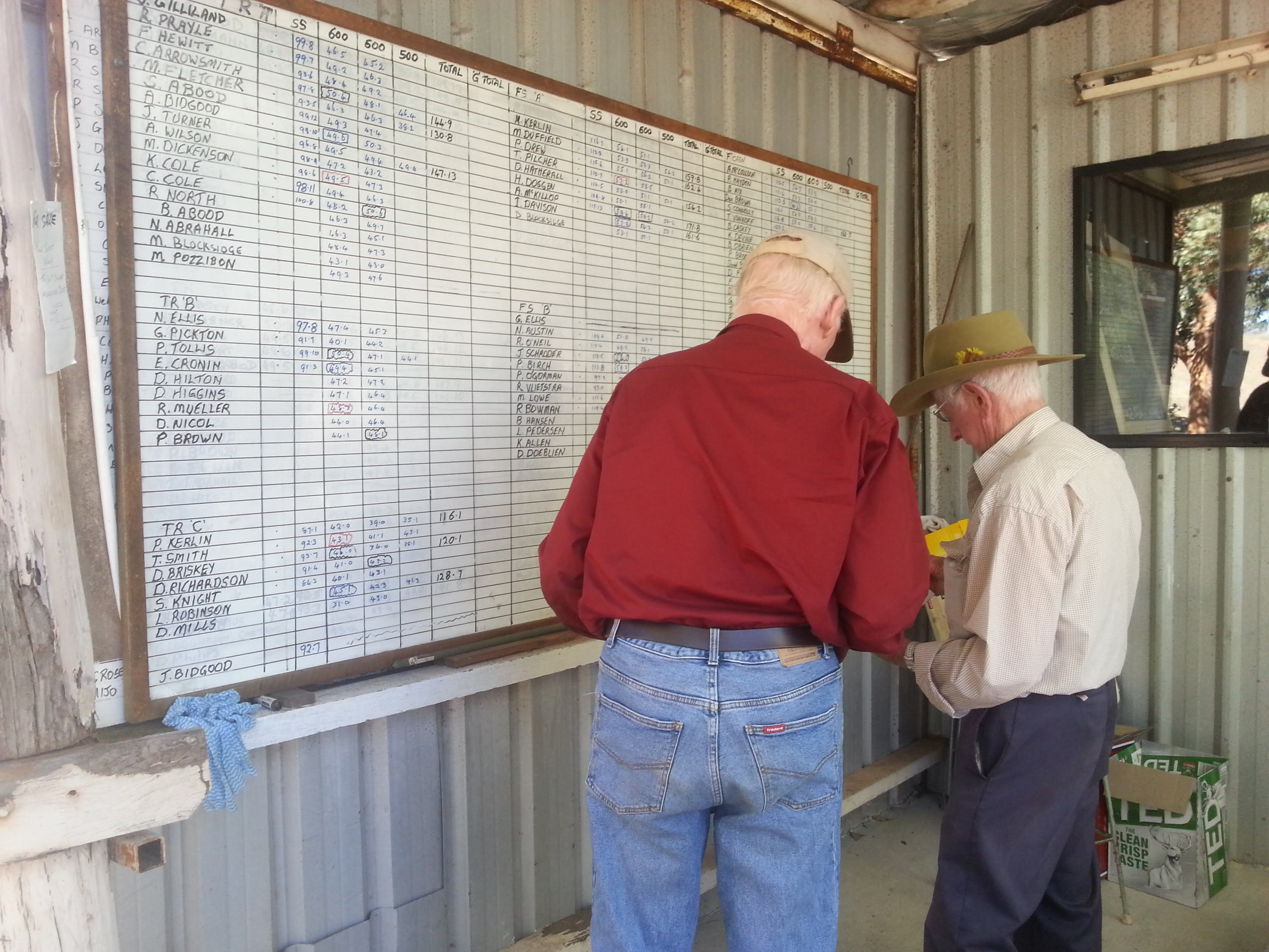 Sorting the scores
