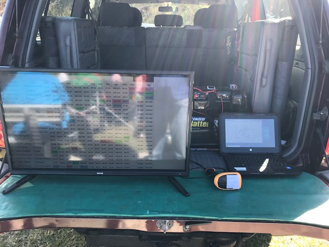Tech savvy QRA organised a live leaderboard on the range